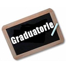 graduatorie-oss-per-provincia